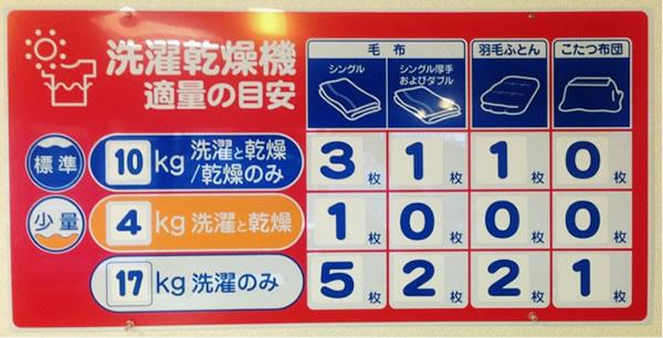 洗濯乾燥機適量の目安